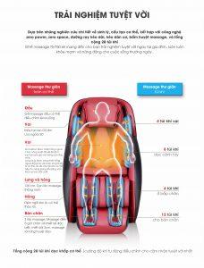Top ghế massage tốt đáng mua nhất 2020