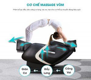Đây là những lý do khiến bạn nên mua ghế massage ngay hôm nay